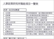 中国語版 人事政策研究所オリジナルコンピテンシーイメージ