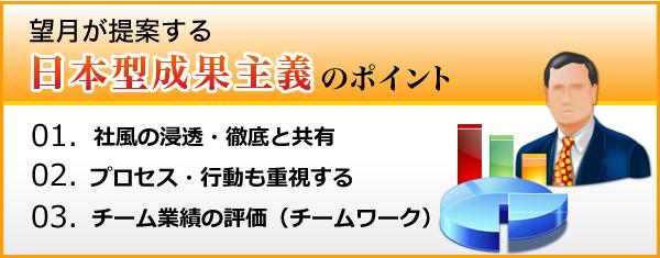 日本型成果主義の導入